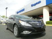 2014 Hyundai Sonata Limited Stock#:H14422