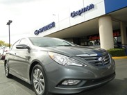 2014 Hyundai Sonata Limited Stock#:H14519