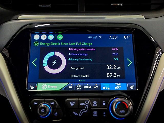 2019 Chevrolet Bolt EV Premier – Stock #P15974